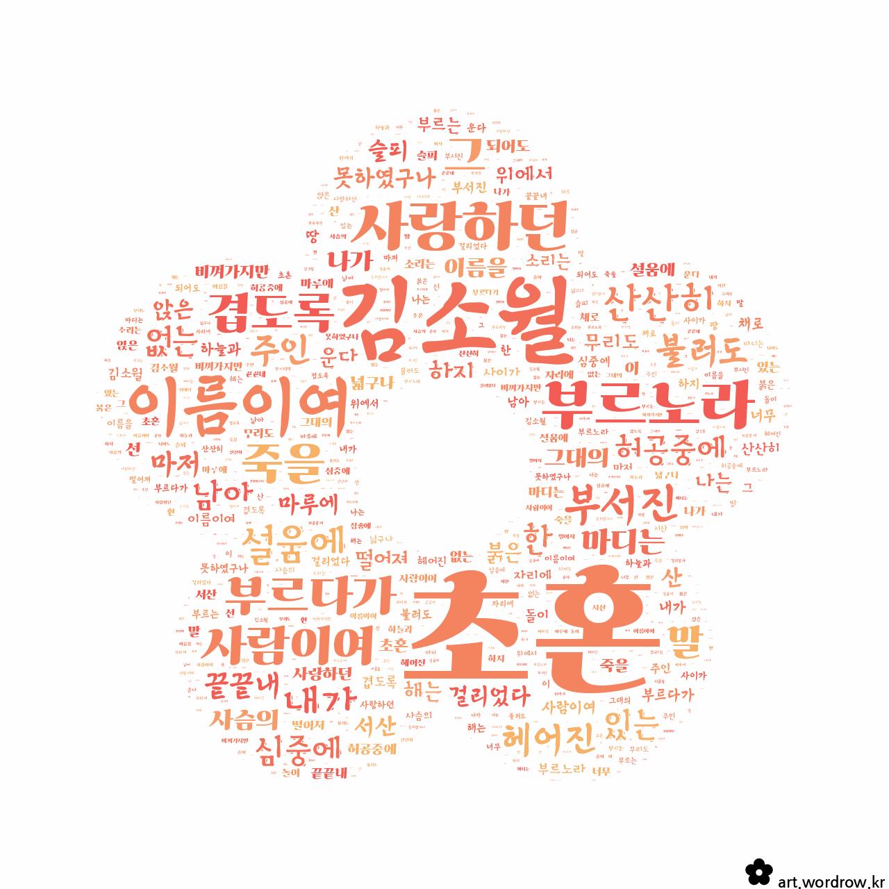 워드 클라우드: 초혼 [김소월]-36